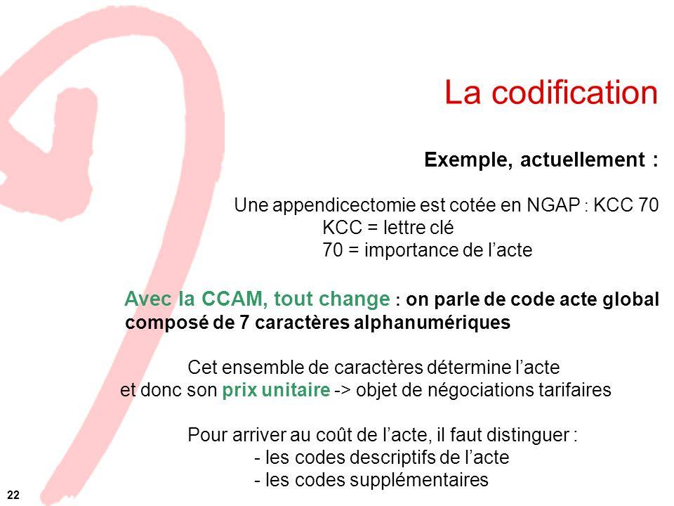 La codification Exemple, actuellement : Une appendicectomie est cotée en NGAP : KCC 70 KCC = lettre clé 70 = importance de lacte Avec la CCAM, tout ch