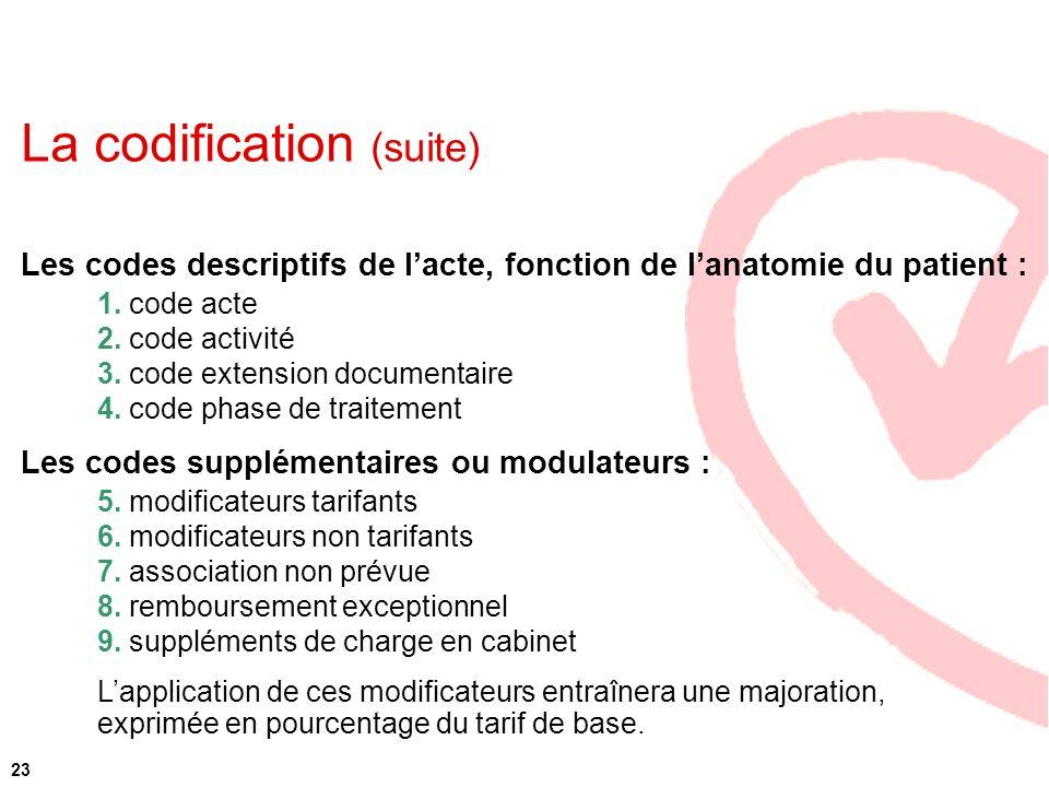La codification (suite) Les codes descriptifs de lacte, fonction de lanatomie du patient : 1. code acte 2. code activité 3. code extension documentair