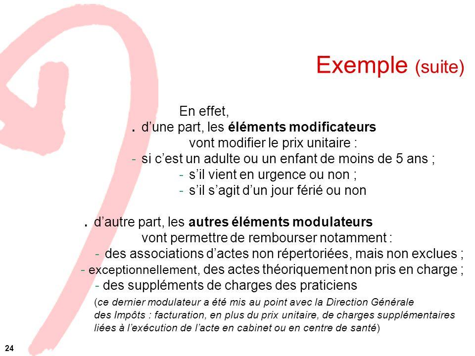 24 Exemple (suite) En effet,. dune part, les éléments modificateurs vont modifier le prix unitaire : - si cest un adulte ou un enfant de moins de 5 an