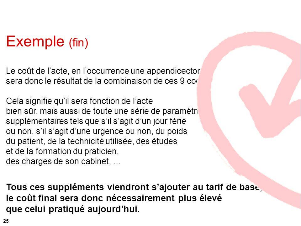 Exemple (fin) Le coût de lacte, en loccurrence une appendicectomie, sera donc le résultat de la combinaison de ces 9 codes. Cela signifie quil sera fo
