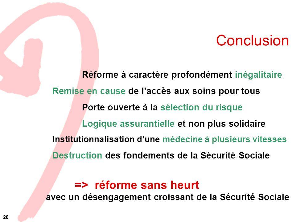 28 Conclusion Réforme à caractère profondément inégalitaire Remise en cause de laccès aux soins pour tous Porte ouverte à la sélection du risque Logiq
