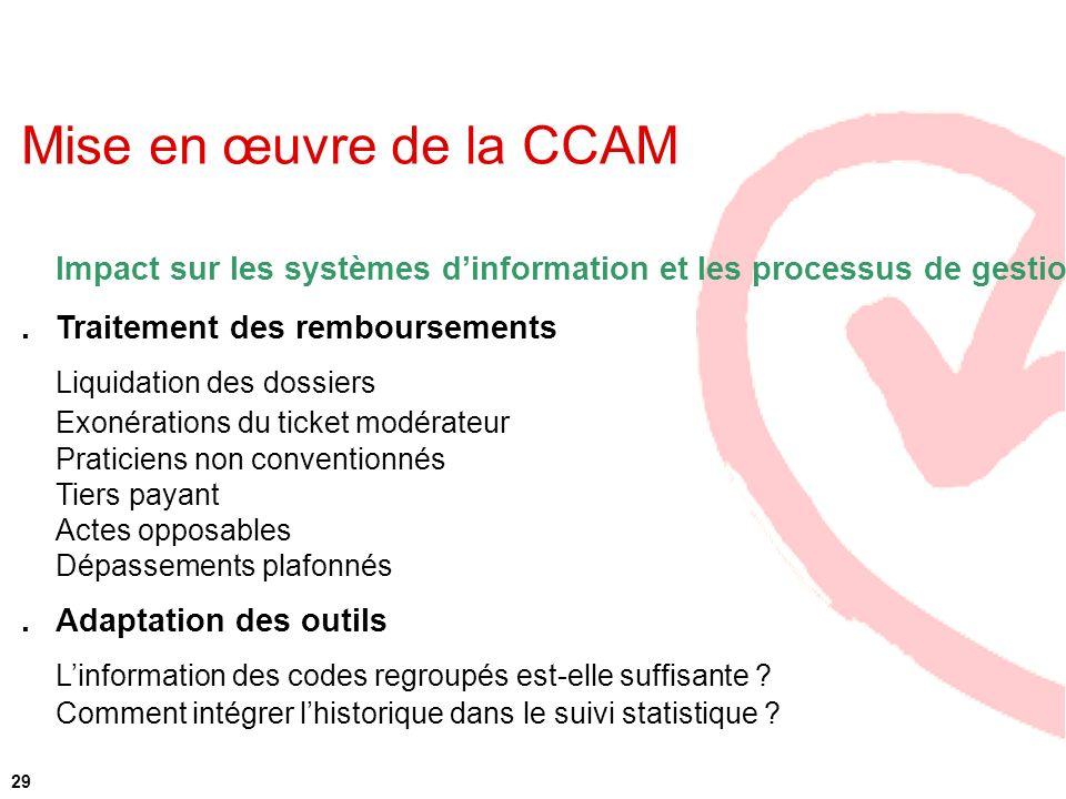 Mise en œuvre de la CCAM Impact sur les systèmes dinformation et les processus de gestion. Traitement des remboursements Liquidation des dossiers Exon
