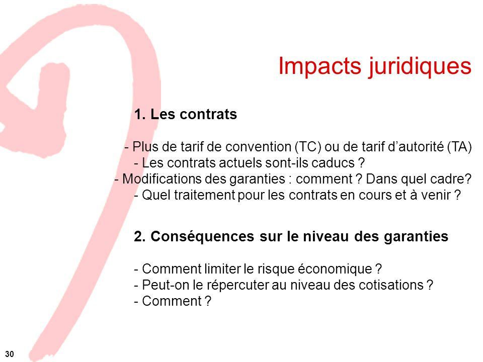 30 Impacts juridiques 1. Les contrats - Plus de tarif de convention (TC) ou de tarif dautorité (TA) - Les contrats actuels sont-ils caducs ? - Modific