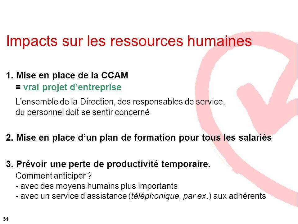 31 Impacts sur les ressources humaines 1. Mise en place de la CCAM = vrai projet dentreprise Lensemble de la Direction, des responsables de service, d