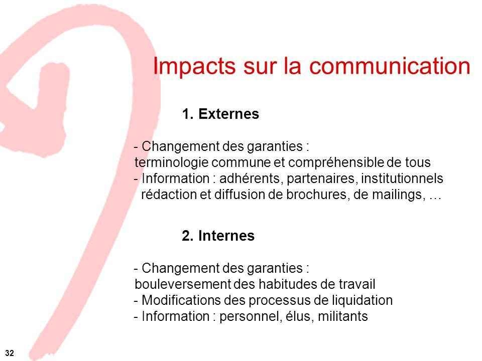 32 Impacts sur la communication 1. Externes - Changement des garanties : terminologie commune et compréhensible de tous - Information : adhérents, par