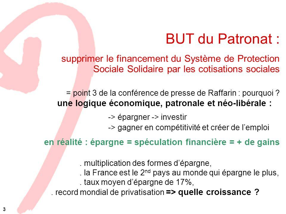 BUT du Patronat : supprimer le financement du Système de Protection Sociale Solidaire par les cotisations sociales = point 3 de la conférence de press