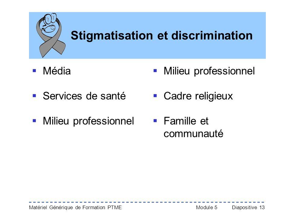 Matériel Générique de Formation PTME Module 5Diapositive 13 Stigmatisation et discrimination Média Services de santé Milieu professionnel Cadre religi