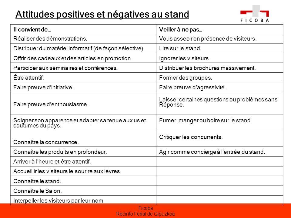 Ficoba Recinto Ferial de Gipuzkoa Attitudes positives et négatives au stand Il convient de…Veiller à ne pas… Réaliser des démonstrations.Vous asseoir