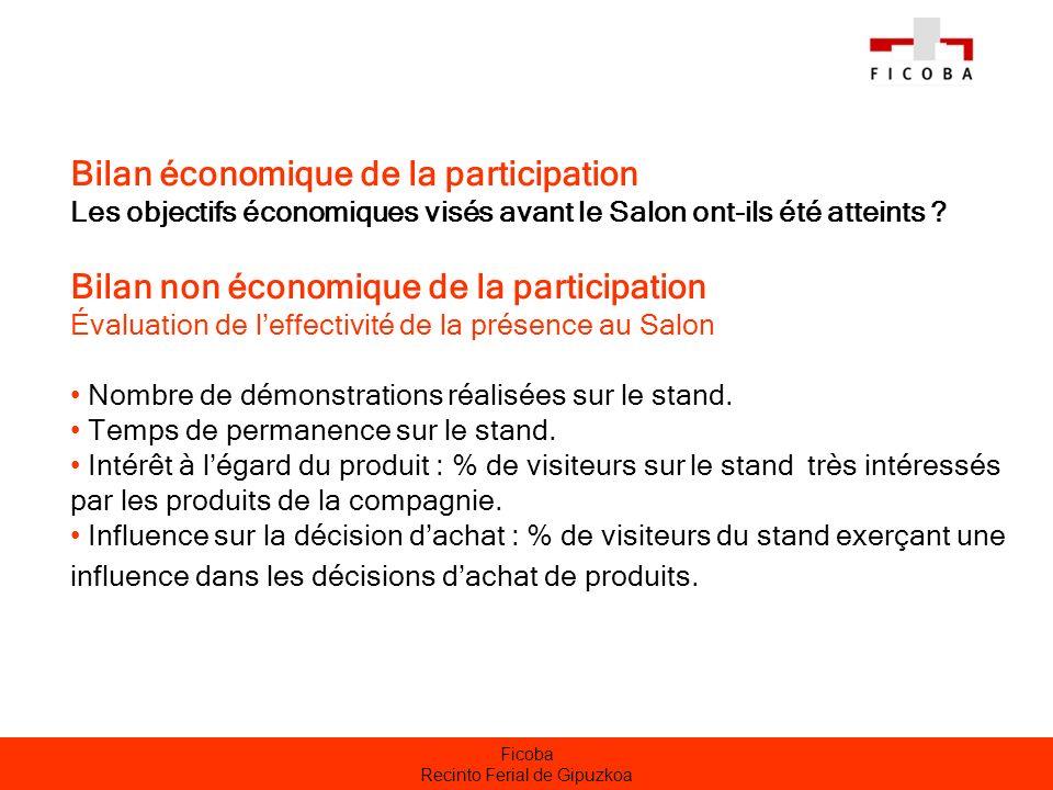 Ficoba Recinto Ferial de Gipuzkoa Bilan économique de la participation Les objectifs économiques visés avant le Salon ont-ils été atteints ? Bilan non
