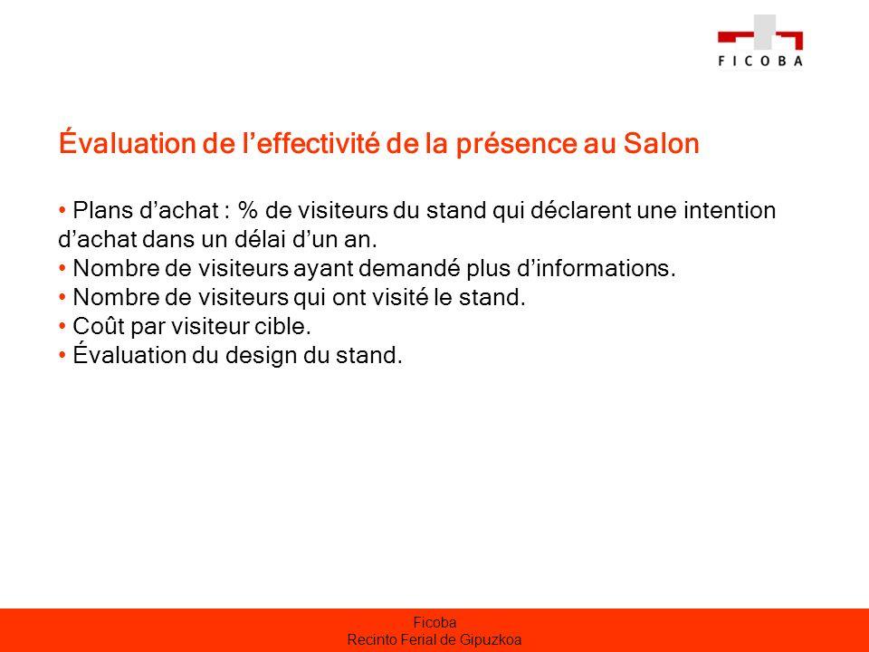 Ficoba Recinto Ferial de Gipuzkoa Évaluation de leffectivité de la présence au Salon Plans dachat : % de visiteurs du stand qui déclarent une intentio
