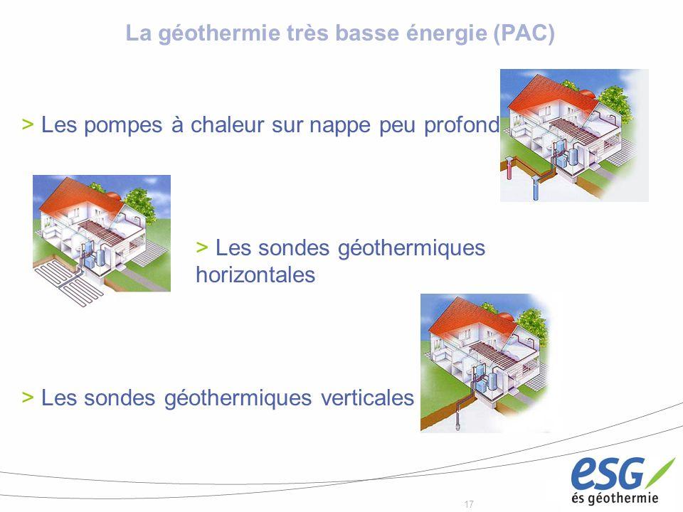 17 La géothermie très basse énergie (PAC) Les pompes à chaleur sur nappe peu profonde Les sondes géothermiques horizontales Les sondes géothermiques v