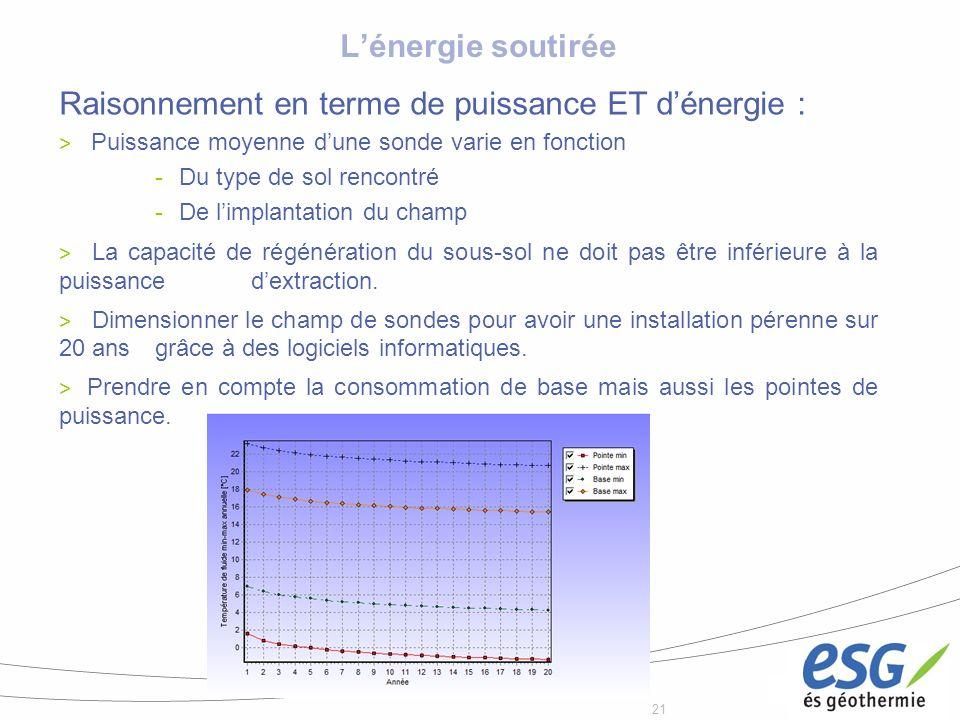 21 Lénergie soutirée Raisonnement en terme de puissance ET dénergie : > Puissance moyenne dune sonde varie en fonction -Du type de sol rencontré -De l