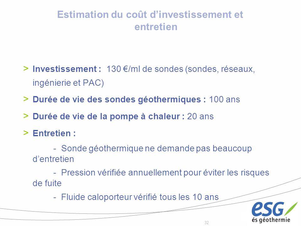 32 Estimation du coût dinvestissement et entretien > Investissement : 130 /ml de sondes (sondes, réseaux, ingénierie et PAC) > Durée de vie des sondes