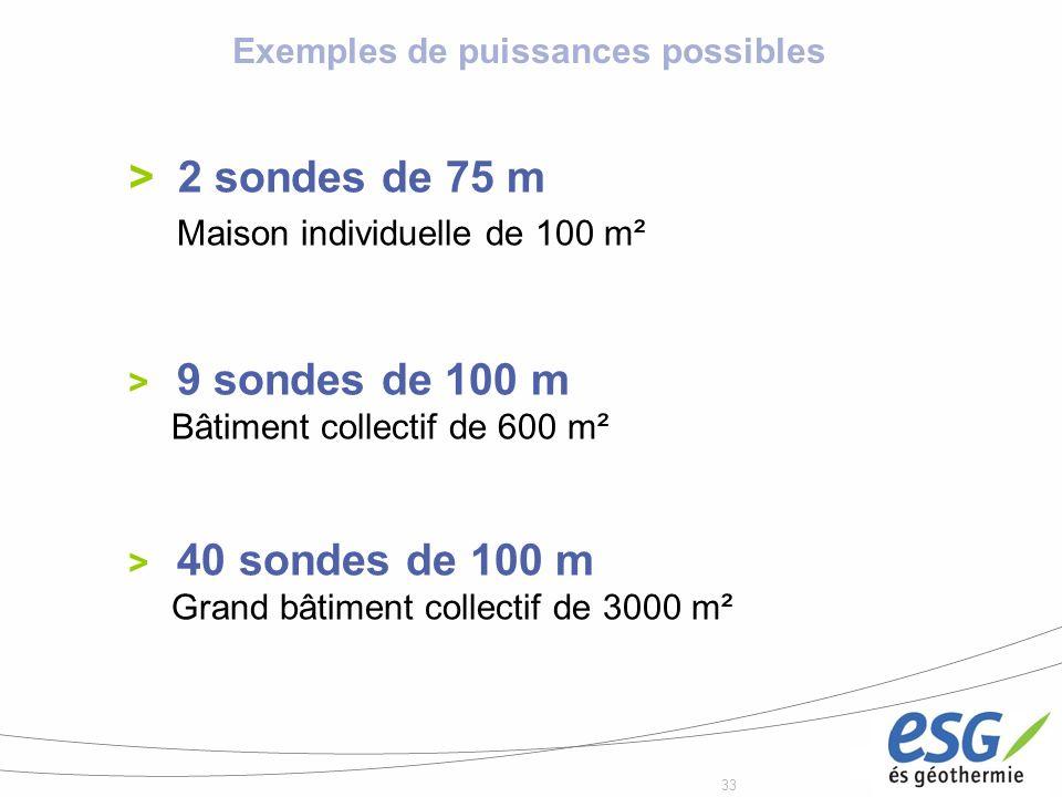 33 > 2 sondes de 75 m Maison individuelle de 100 m² > 9 sondes de 100 m Bâtiment collectif de 600 m² > 40 sondes de 100 m Grand bâtiment collectif de