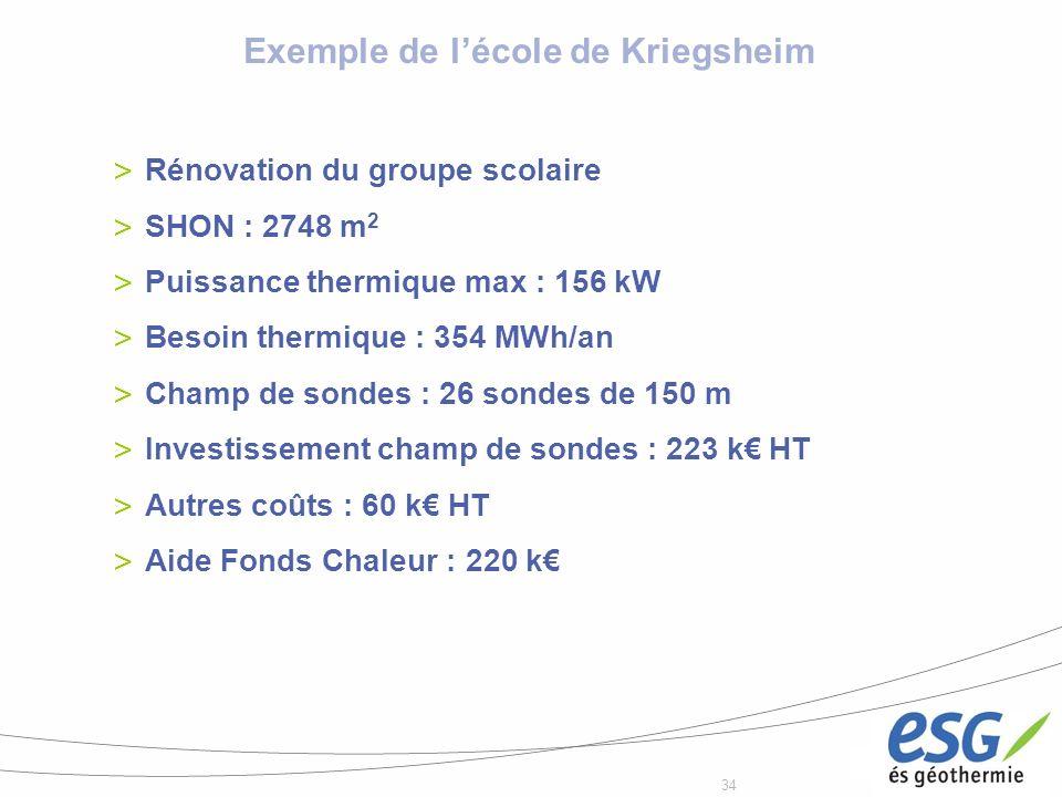 34 Exemple de lécole de Kriegsheim > Rénovation du groupe scolaire > SHON : 2748 m 2 > Puissance thermique max : 156 kW > Besoin thermique : 354 MWh/a