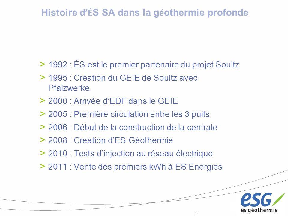 55 Histoire d É S SA dans la g é othermie profonde 1992 : ÉS est le premier partenaire du projet Soultz 1995 : Création du GEIE de Soultz avec Pfalzwe