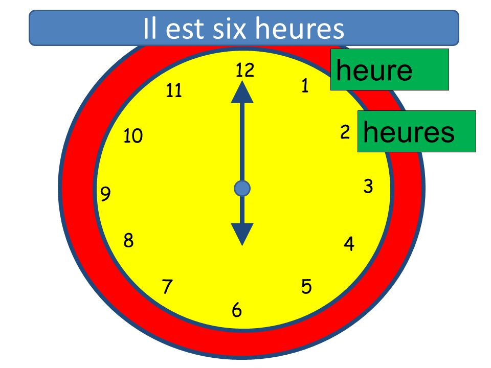 1 2 3 4 5 6 7 8 9 10 11 12 1 5 4 9 3 6 10 11 2 7 8 heure heures Il est six heures