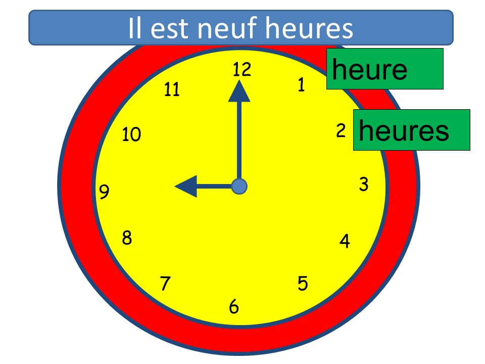 1 2 3 4 5 6 7 8 9 10 11 12 1 5 4 9 3 6 10 11 2 7 8 heure heures Il est neuf heures