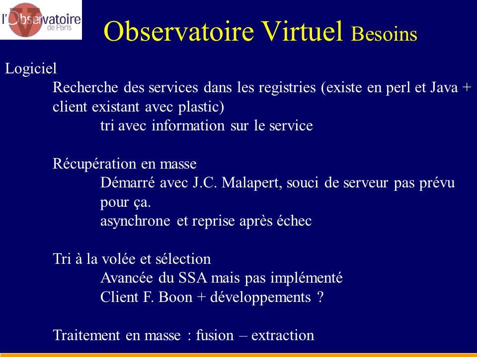 Observatoire Virtuel Besoins Logiciel Recherche des services dans les registries (existe en perl et Java + client existant avec plastic) tri avec info