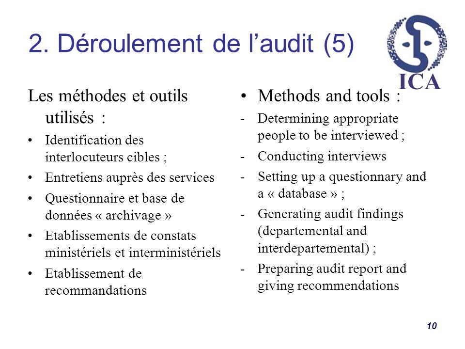 ICA 2. Déroulement de laudit (5) 10 Les méthodes et outils utilisés : Identification des interlocuteurs cibles ; Entretiens auprès des services Questi
