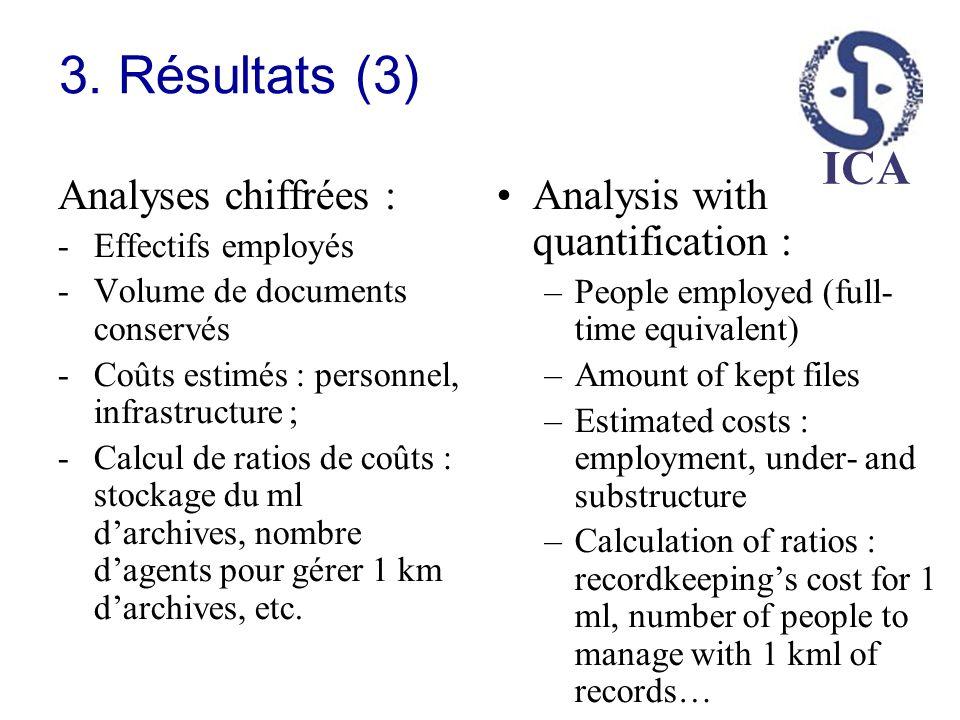 ICA 3. Résultats (3) Analyses chiffrées : -Effectifs employés -Volume de documents conservés -Coûts estimés : personnel, infrastructure ; -Calcul de r