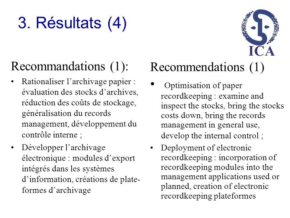 ICA 3. Résultats (4) Recommandations (1): Rationaliser larchivage papier : évaluation des stocks darchives, réduction des coûts de stockage, généralis