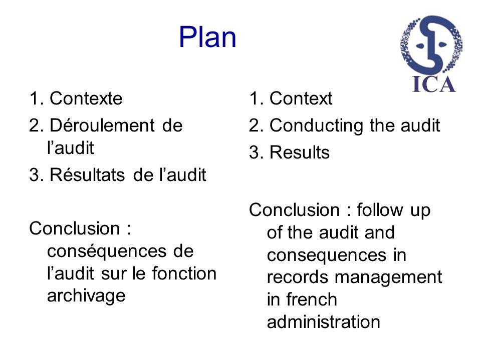 ICA Plan 1. Contexte 2. Déroulement de laudit 3. Résultats de laudit Conclusion : conséquences de laudit sur le fonction archivage 1. Context 2. Condu