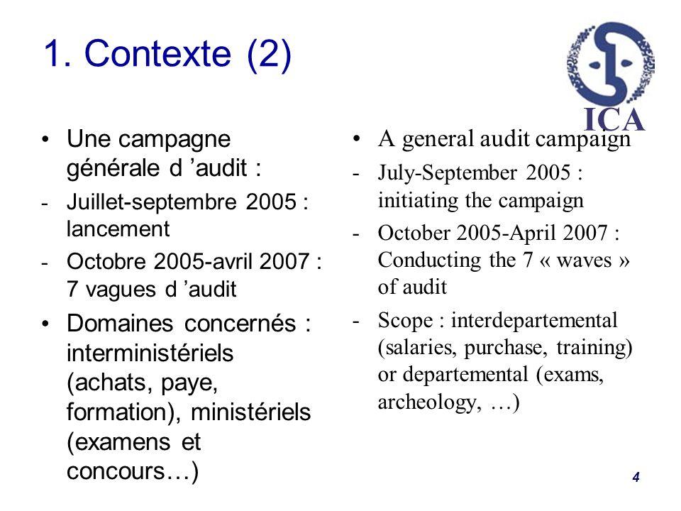 ICA 4 1. Contexte (2) Une campagne générale d audit : - Juillet-septembre 2005 : lancement - Octobre 2005-avril 2007 : 7 vagues d audit Domaines conce