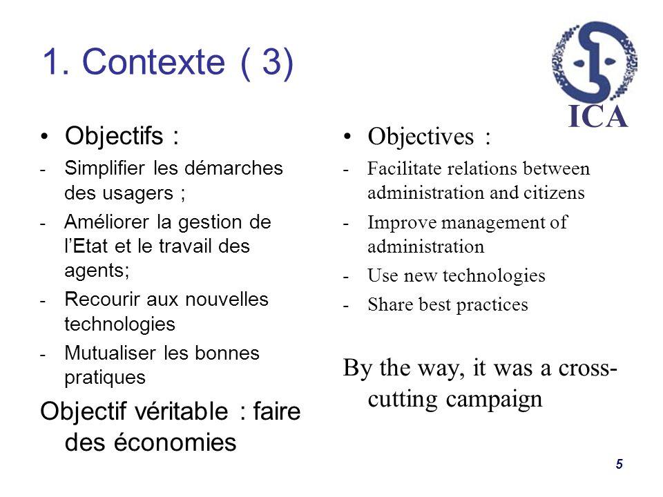 ICA 1. Contexte ( 3) 5 Objectifs : - Simplifier les démarches des usagers ; - Améliorer la gestion de lEtat et le travail des agents; - Recourir aux n
