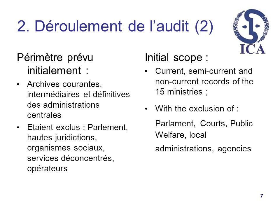 ICA 2. Déroulement de laudit (2) 7 Périmètre prévu initialement : Archives courantes, intermédiaires et définitives des administrations centrales Etai