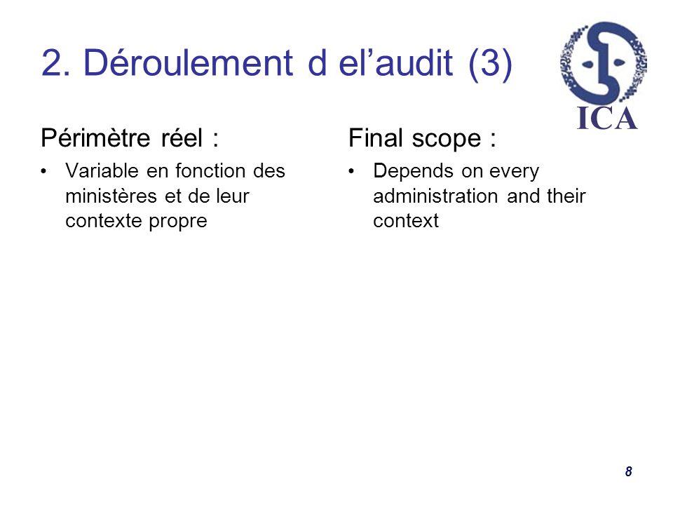 ICA 2. Déroulement d elaudit (3) 8 Périmètre réel : Variable en fonction des ministères et de leur contexte propre Final scope : Depends on every admi
