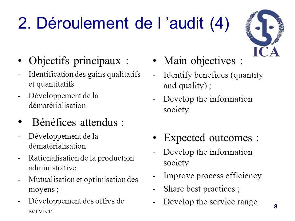 ICA 9 2. Déroulement de l audit (4) Objectifs principaux : -Identification des gains qualitatifs et quantitatifs -Développement de la dématérialisatio