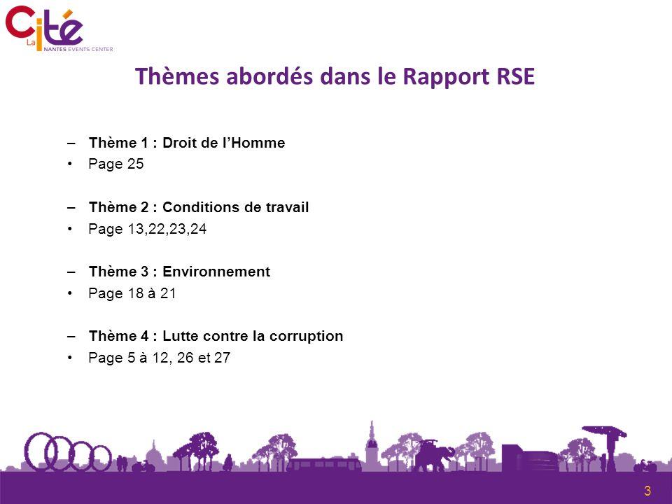 Lengagement du Président et du Directeur 4 Monsieur le Secrétaire Général, Je suis heureux de vous confirmer que La Cité Nantes Events Center soutient les dix principes du Global Compact en ce qui concerne les droits de lhomme, le travail, lenvironnement et lanti-corruption.