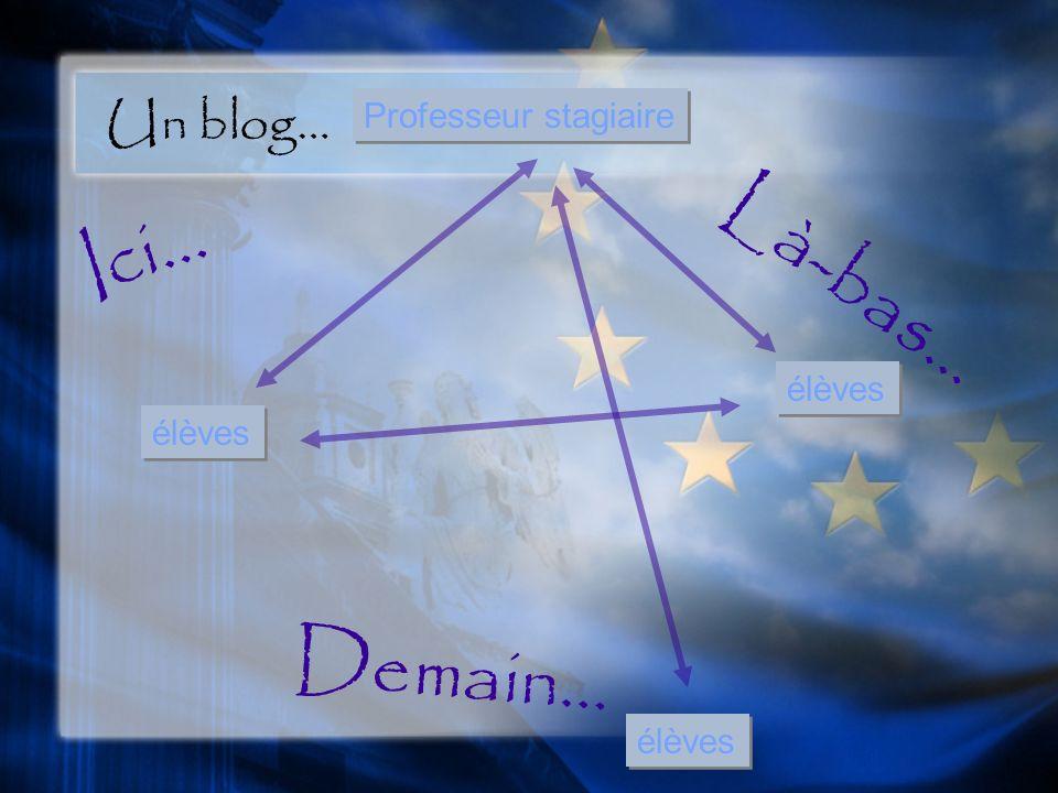 Un blog… Ici… Là-bas… élèves Professeur stagiaire élèves Demain…