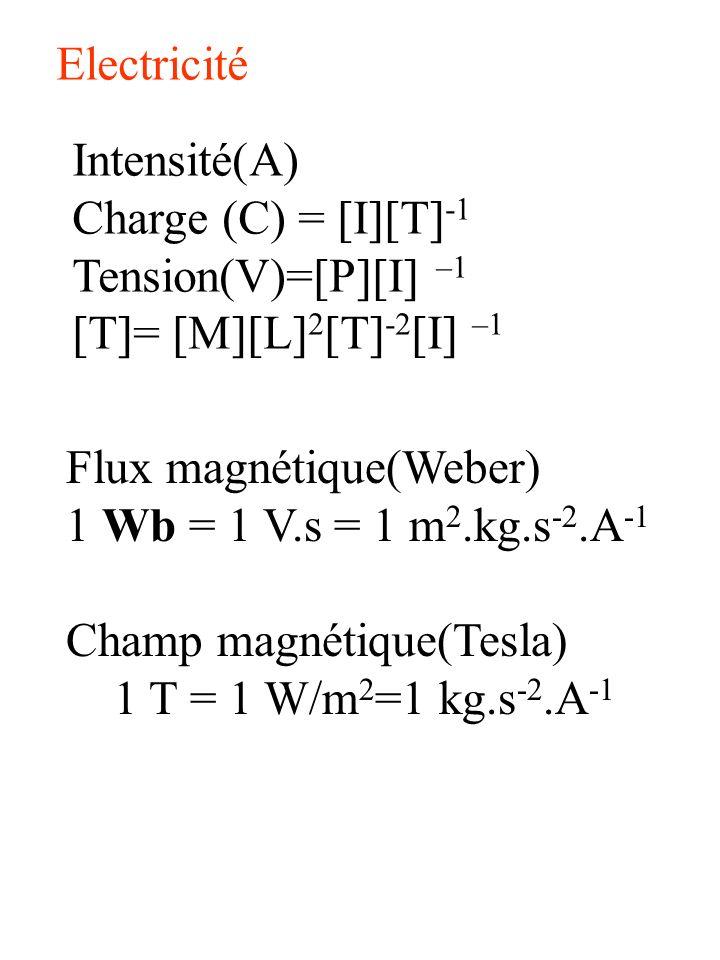 Electricité Intensité(A) Charge (C) = [I][T] -1 Tension(V)=[P][I] –1 [T]= [M][L] 2 [T] -2 [I] –1 Flux magnétique(Weber) 1 Wb = 1 V.s = 1 m 2.kg.s -2.A
