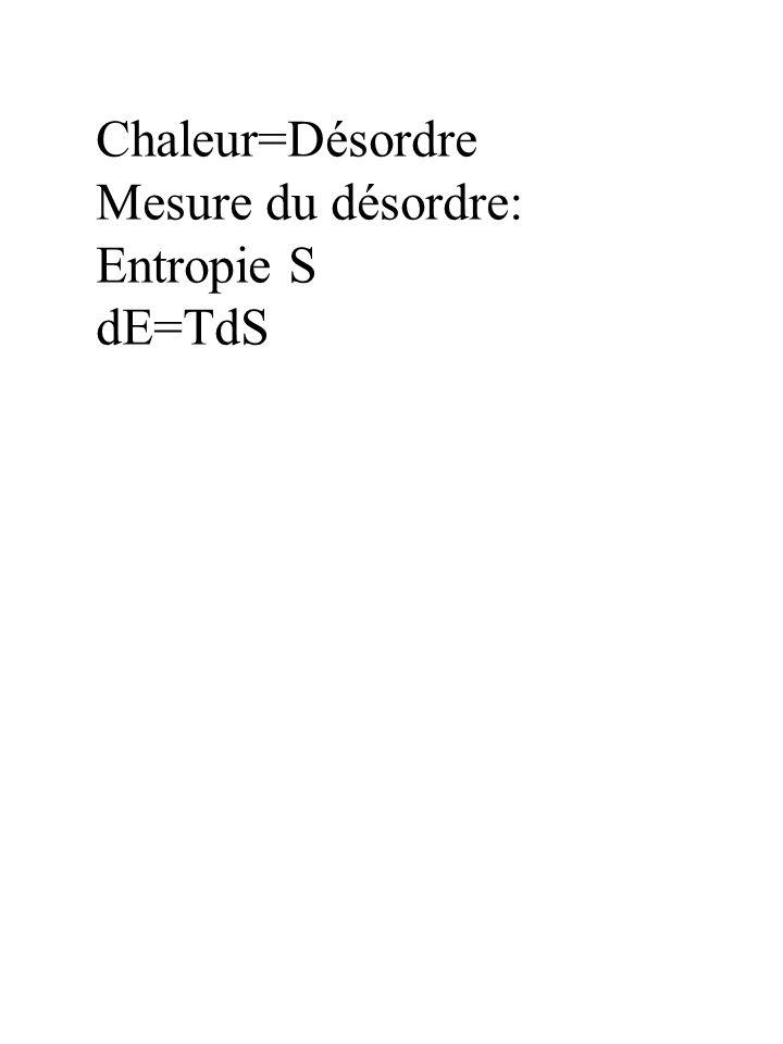 Chaleur=Désordre Mesure du désordre: Entropie S dE=TdS