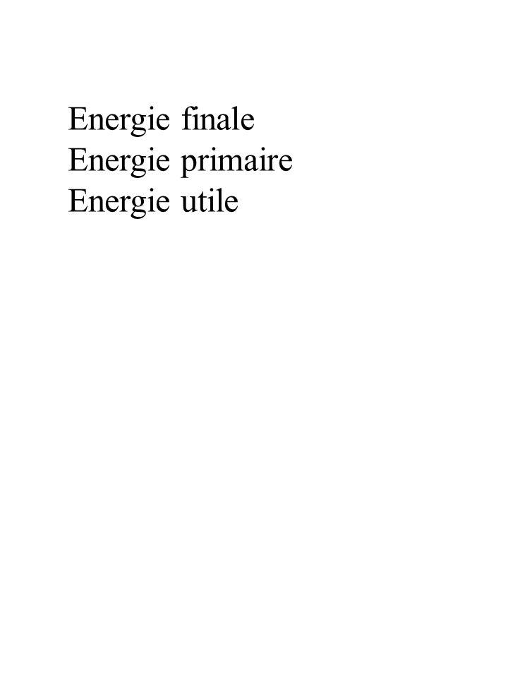 Énergie Unité physique en tep Charbon Houille1 t26/42 = 0,619 Pétrole f ioul domestique1 t1 GPL1 t46/42 = 1,095 Essence1 t44/42 = 1,048 Fioul lourd1 t40/42 = 0,952 Électricité Production nucléaire1 MWh 0,086/0,33 = 0,260606 … Production géothermique1 MWh0,086/0,10 = 0,8 6 Autres types de production1 MWh3,6/42 = 0,086 Bois1 stère6,17/42 = 0,147 Gaz naturel1 MWh3,24/42 = 0,077