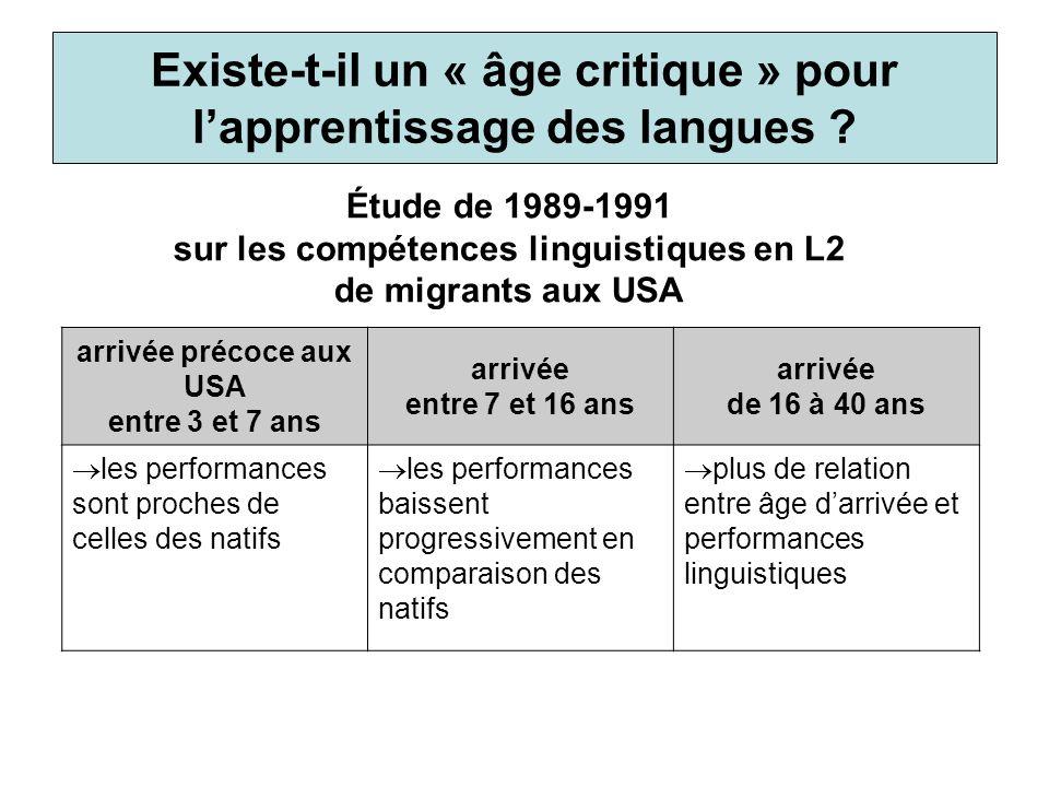 Existe-t-il un « âge critique » pour lapprentissage des langues ? Étude de 1989-1991 sur les compétences linguistiques en L2 de migrants aux USA arriv