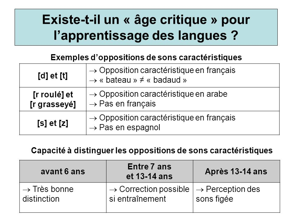 Existe-t-il un « âge critique » pour lapprentissage des langues ? Exemples doppositions de sons caractéristiques [d] et [t] Opposition caractéristique