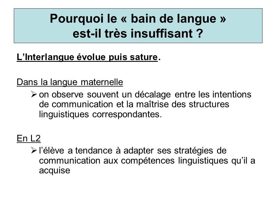 LInterlangue évolue puis sature. Dans la langue maternelle on observe souvent un décalage entre les intentions de communication et la maîtrise des str