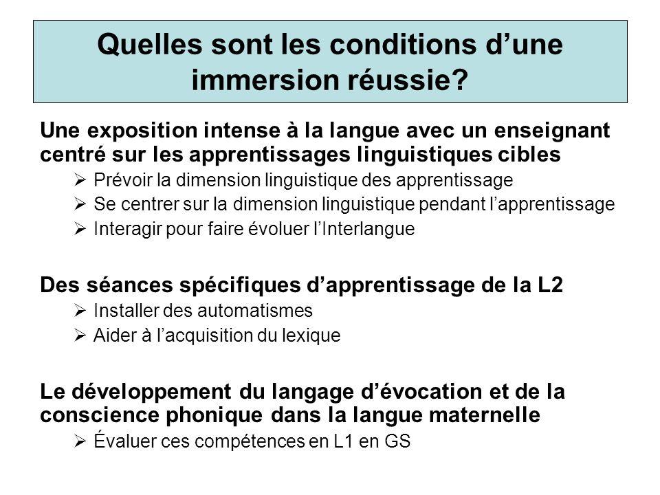 Une exposition intense à la langue avec un enseignant centré sur les apprentissages linguistiques cibles Prévoir la dimension linguistique des apprent