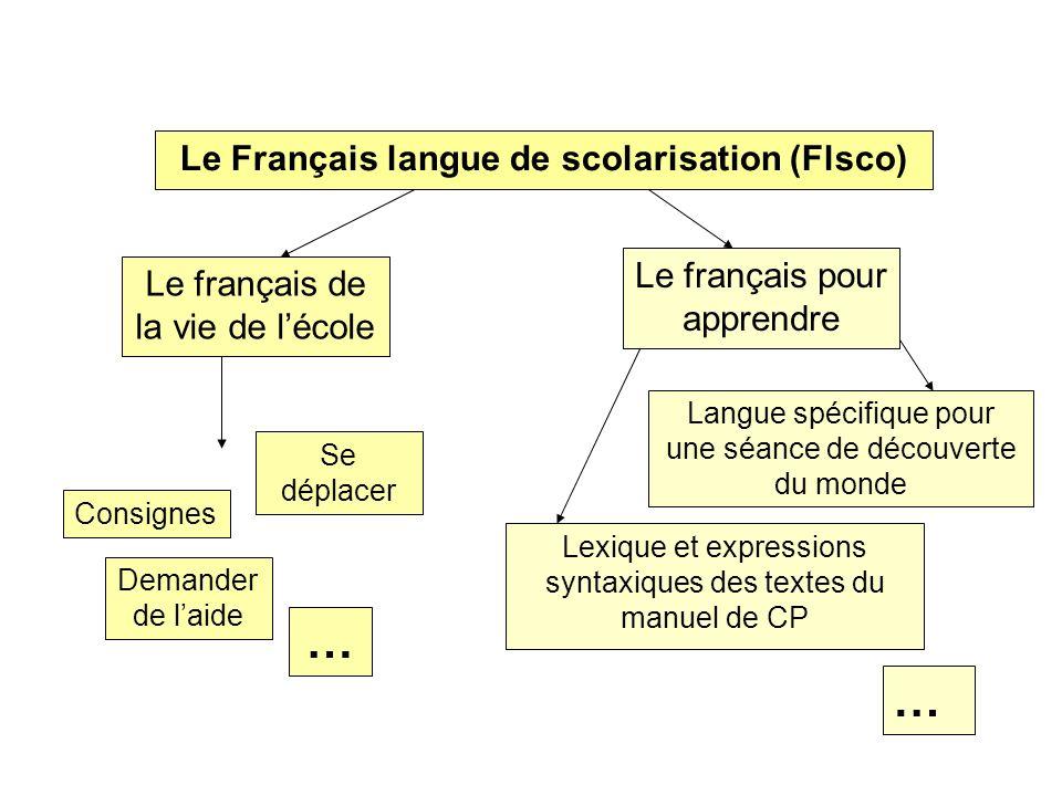 Le Français langue de scolarisation (Flsco) Le français de la vie de lécole Le français pour apprendre Langue spécifique pour une séance de découverte
