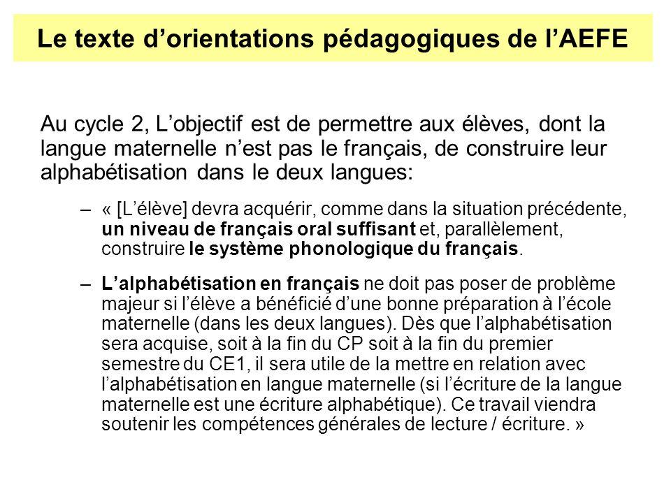 Au cycle 2, Lobjectif est de permettre aux élèves, dont la langue maternelle nest pas le français, de construire leur alphabétisation dans le deux lan