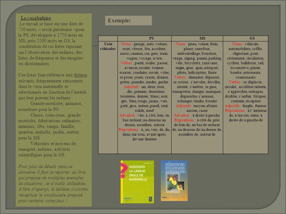 Le vocabulaire Le travail se base sur une liste de 750 mots, « stock prioritaire »pour la PS, développée à 1750 mots en MS, puis 2500 mots en GS, la c