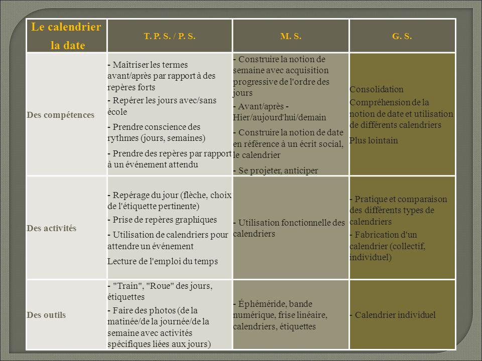 Le calendrier la date T. P. S. / P. S.M. S.G. S. Des compétences - Maîtriser les termes avant/après par rapport à des repères forts - Repérer les jour