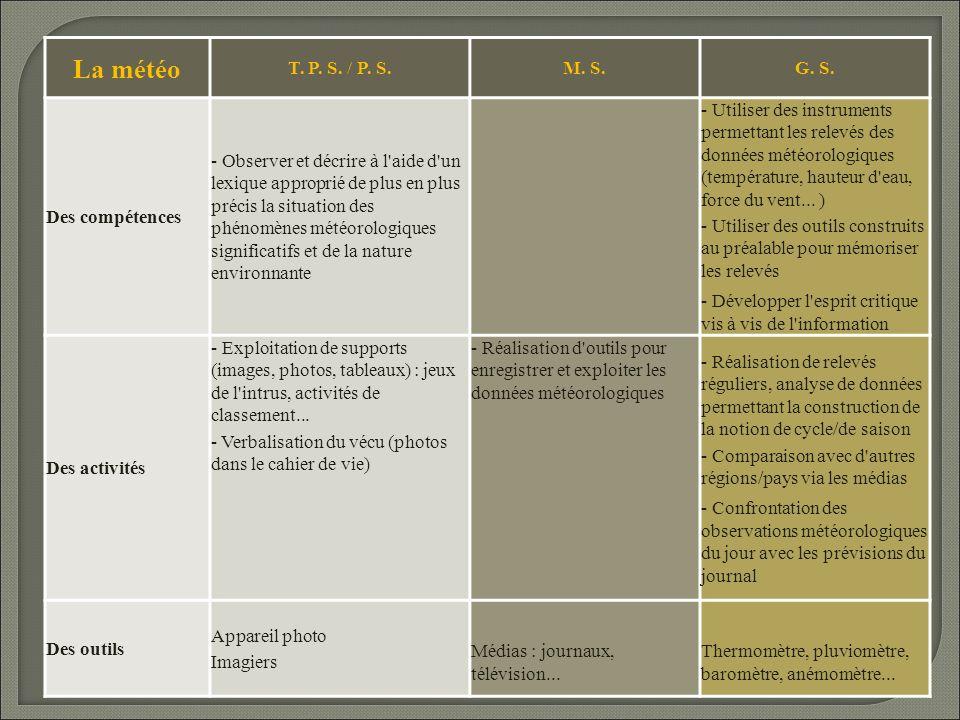 Un nouveau type dalbums pour apprendre à parler et construire son langage oral, expérimentés depuis de longues années, notamment en ZEP Les Oralbums proposent des textes de loral, comme ceux que disent les conteurs, mais adaptés à chaque âge (PS/MS/GS).