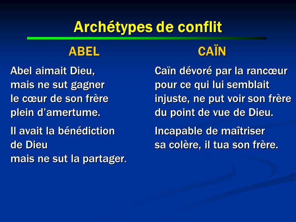 Archétypes de conflit ABEL Abel aimait Dieu, mais ne sut gagner le cœur de son frère plein damertume. Il avait la bénédiction de Dieu mais ne sut la p