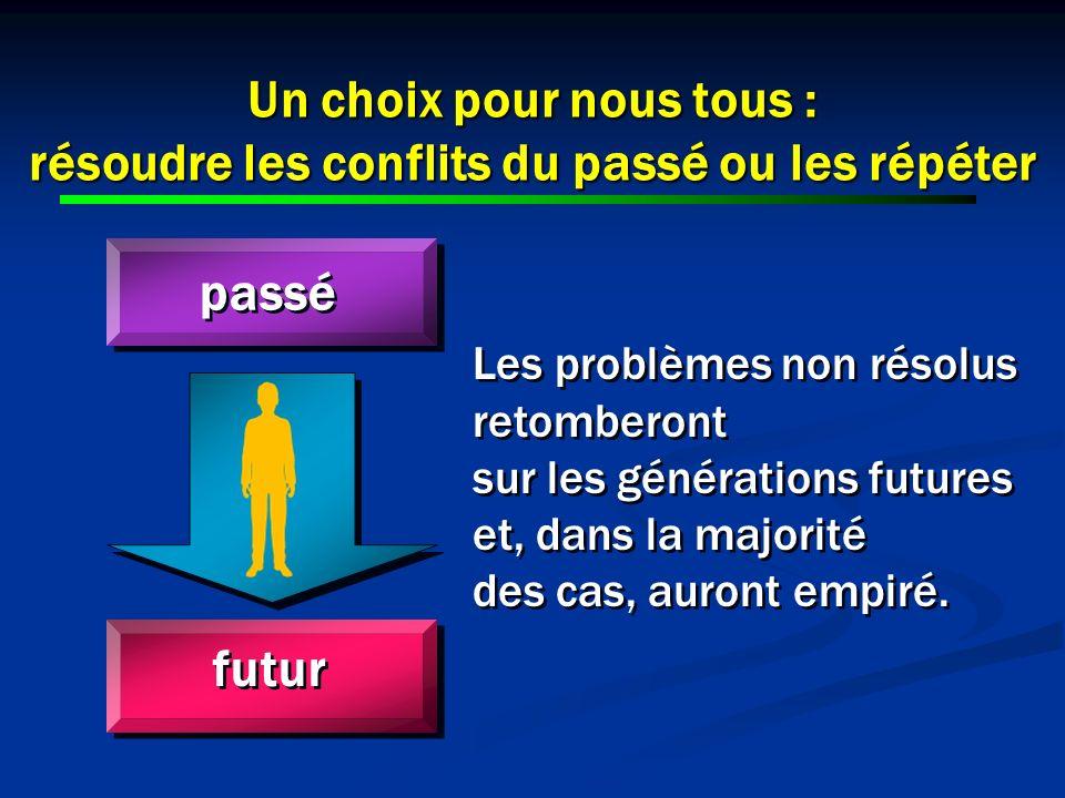 Un choix pour nous tous : résoudre les conflits du passé ou les répéter passé futur Les problèmes non résolus retomberont sur les générations futures