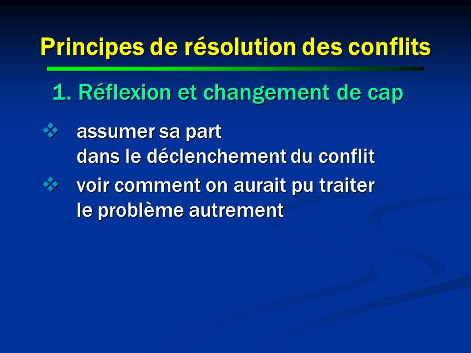 Principes de résolution des conflits assumer sa part dans le déclenchement du conflit assumer sa part dans le déclenchement du conflit voir comment on