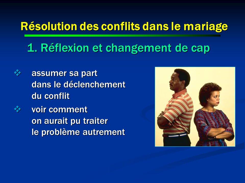 Résolution des conflits dans le mariage assumer sa part dans le déclenchement du conflit assumer sa part dans le déclenchement du conflit voir comment